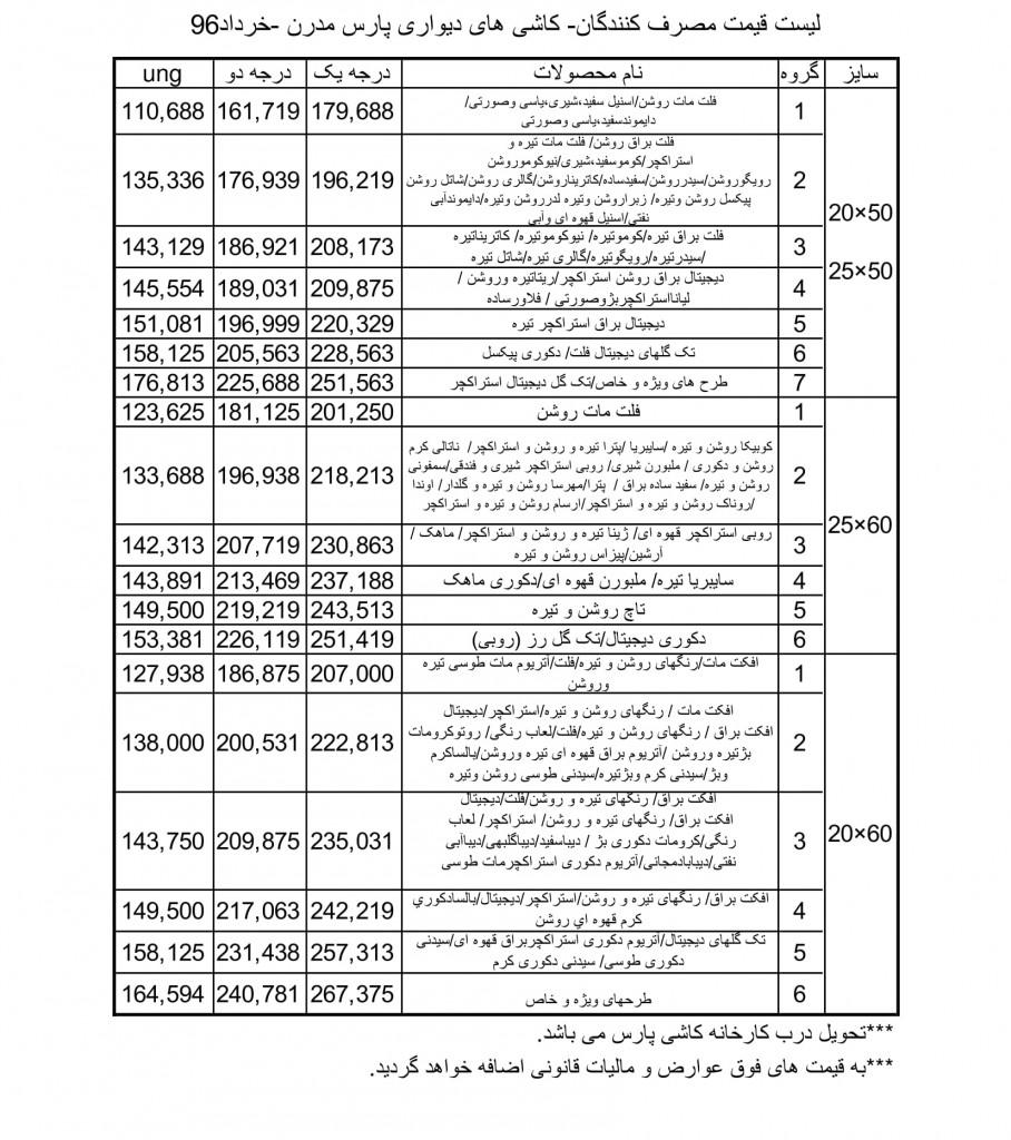 لیست قیمت مصرف کننده 96-2-1